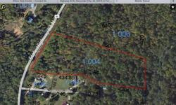 Beautiful undeveloped land for sale. Gently sloping 8.1 +/- acres of unrestricted land available in a great area of Alexander City, Alabama. 380 +/- feet of road frontage along Highway 63. The land is located 8 (eight) miles north of Highway 280 on